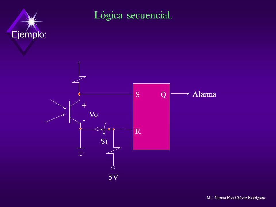 Lógica secuencial. Ejemplo: S Q R Alarma + Vo - S1 5V Notas: