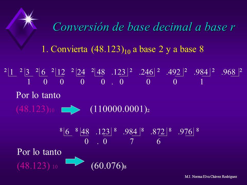 Conversión de base decimal a base r