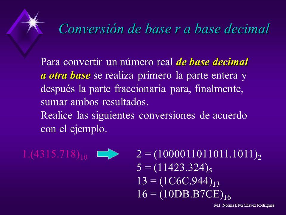 Conversión de base r a base decimal