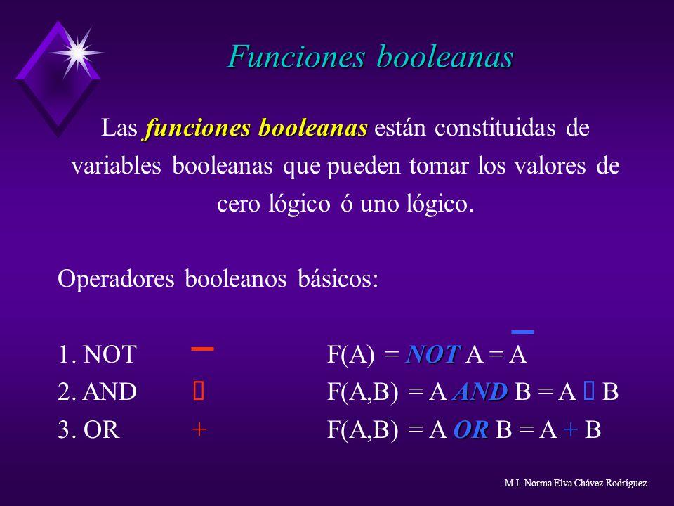 Funciones booleanas Las funciones booleanas están constituidas de
