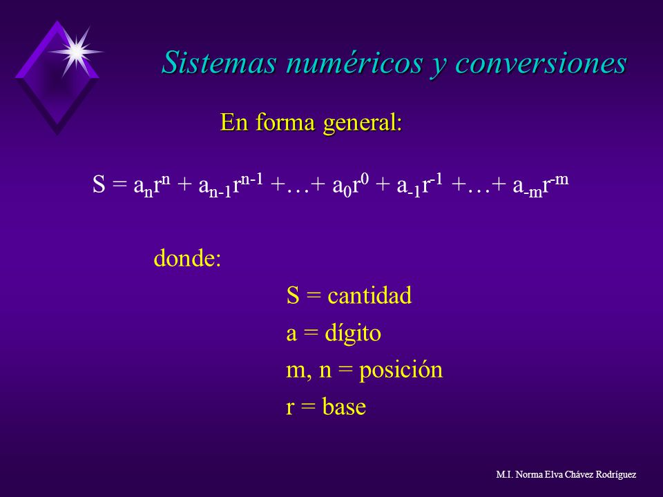 S = anrn + an-1rn-1 +…+ a0r0 + a-1r-1 +…+ a-mr-m