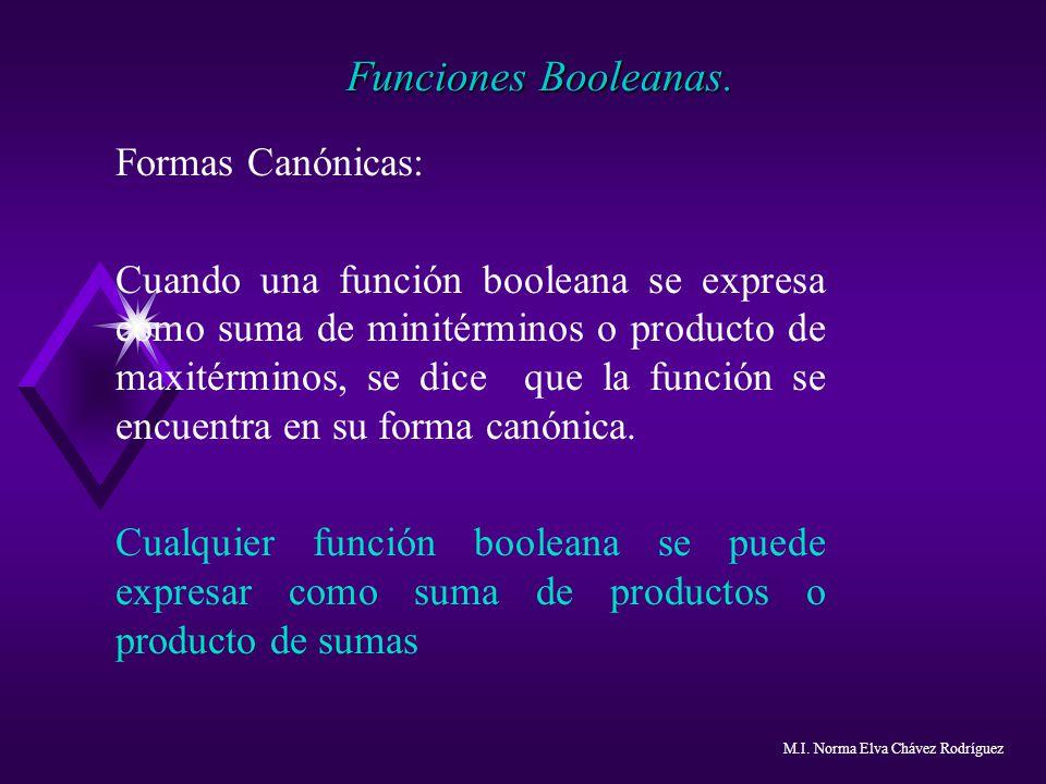 Funciones Booleanas. Formas Canónicas: