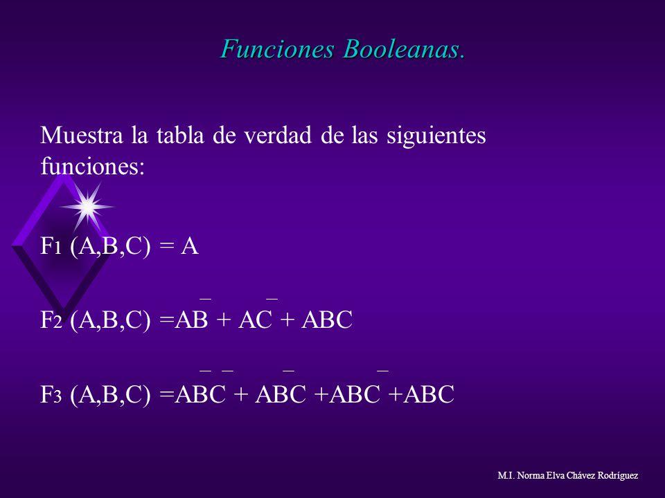 Funciones Booleanas. Muestra la tabla de verdad de las siguientes funciones: F1 (A,B,C) = A. F2 (A,B,C) =AB + AC + ABC.