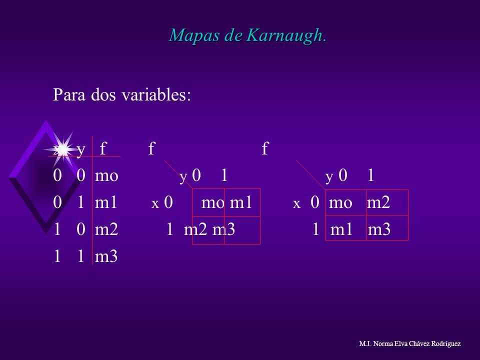 Mapas de Karnaugh. Para dos variables: x y f f f 0 0 mo y 0 1 y 0 1