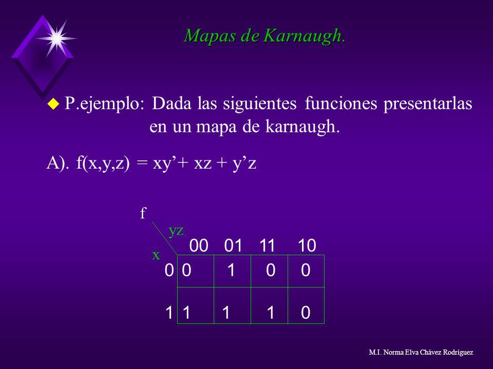 Mapas de Karnaugh. P.ejemplo: Dada las siguientes funciones presentarlas en un mapa de karnaugh.