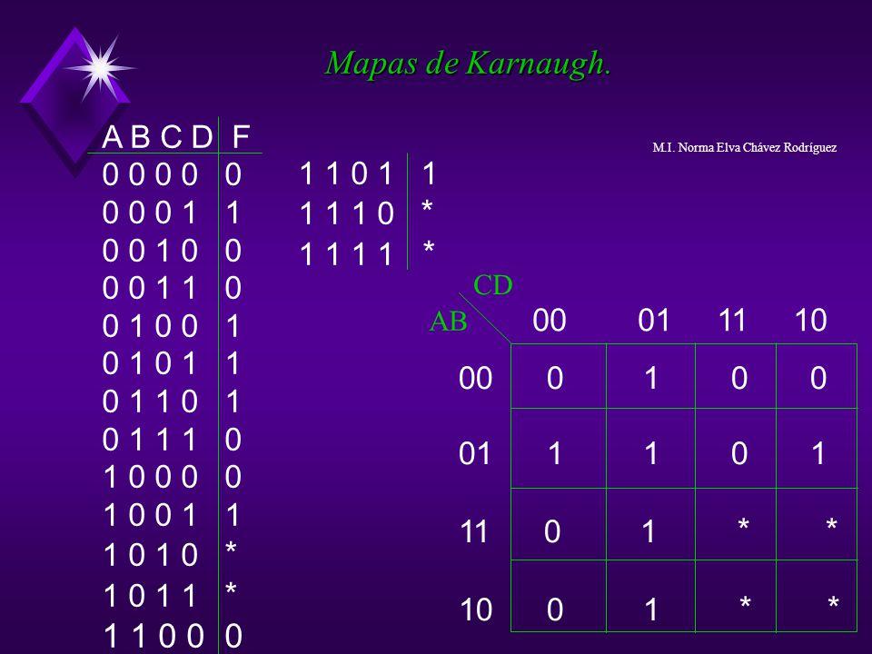 Mapas de Karnaugh. 1 1 0 0 0 A B C D F 0 0 0 0 0 0 0 0 1 1 0 0 1 0 0