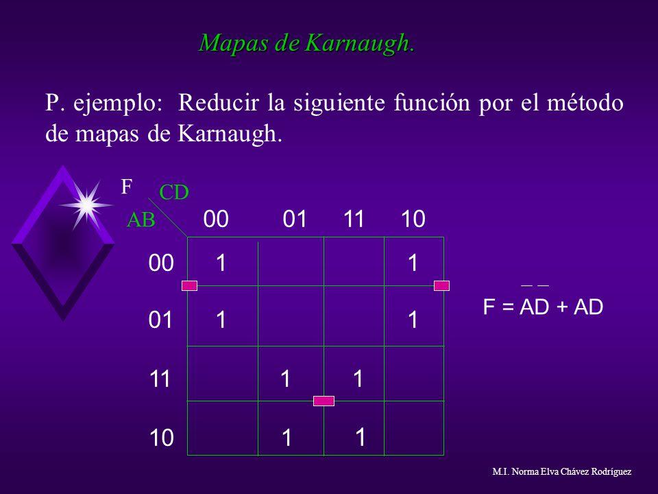 Mapas de Karnaugh. P. ejemplo: Reducir la siguiente función por el método de mapas de Karnaugh. F.