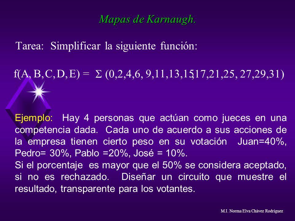 Tarea: Simplificar la siguiente función: