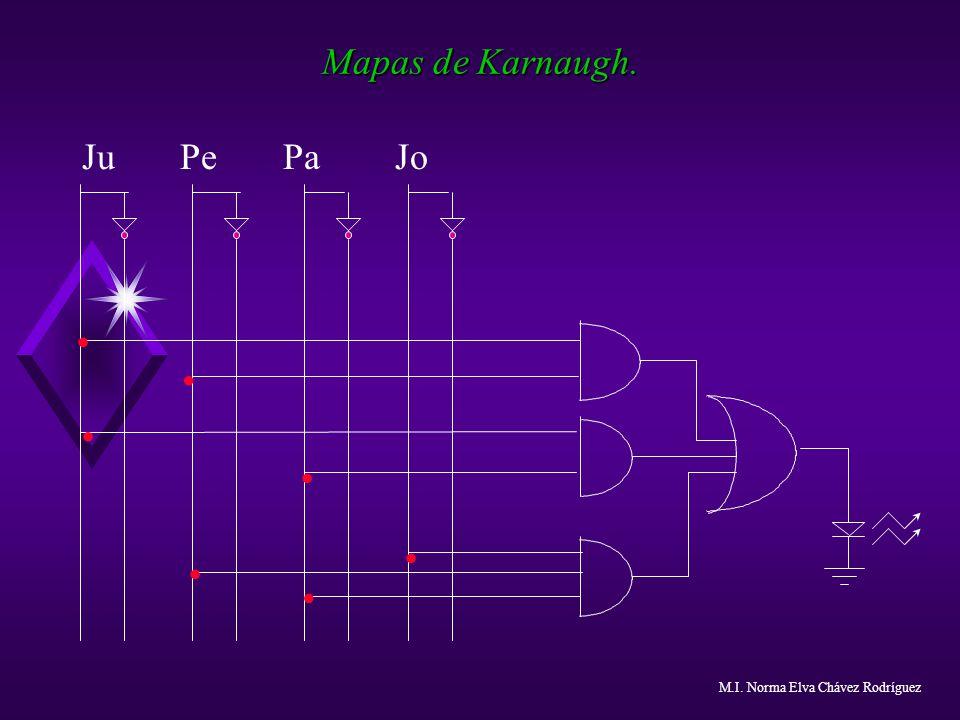 . Mapas de Karnaugh. Ju Pe Pa Jo Notas: