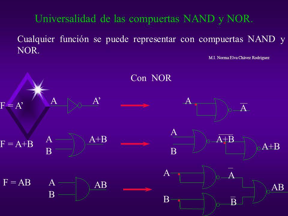 Universalidad de las compuertas NAND y NOR.