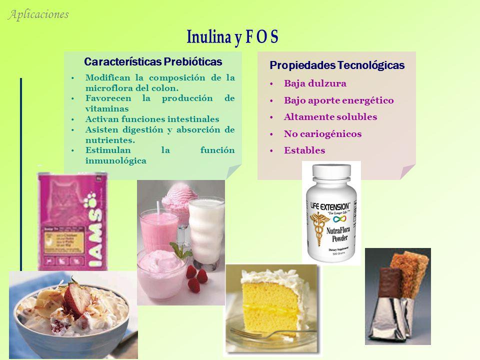 Características Prebióticas