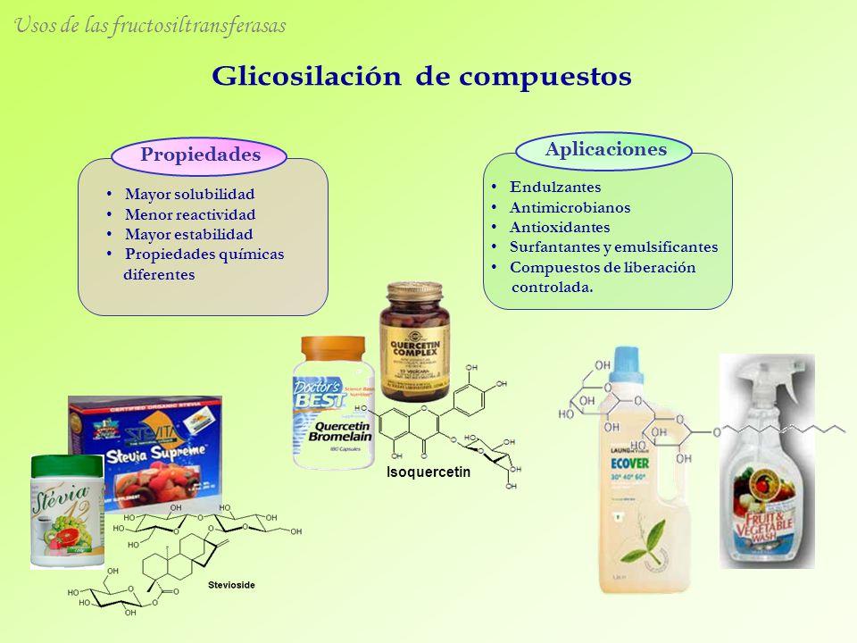 Glicosilación de compuestos