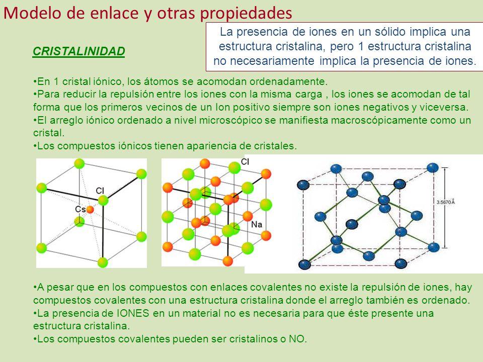 Modelo de enlace y otras propiedades