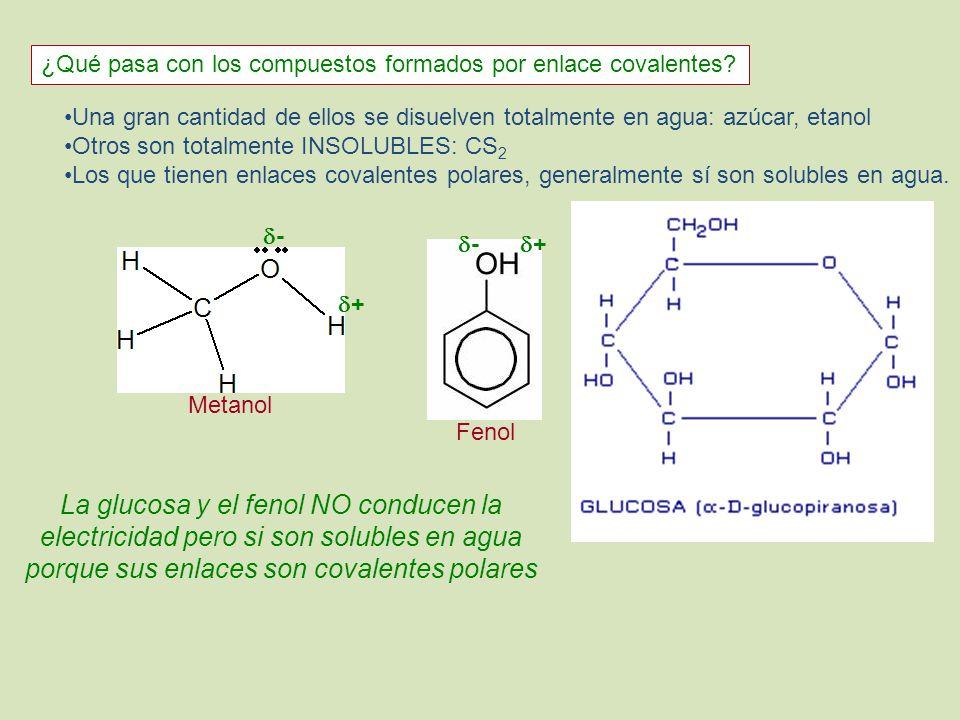 ¿Qué pasa con los compuestos formados por enlace covalentes