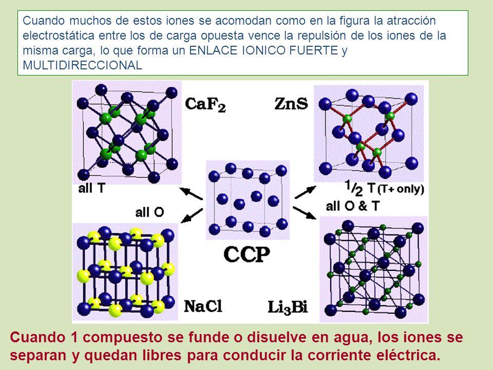 Cuando muchos de estos iones se acomodan como en la figura la atracción electrostática entre los de carga opuesta vence la repulsión de los iones de la misma carga, lo que forma un ENLACE IONICO FUERTE y MULTIDIRECCIONAL