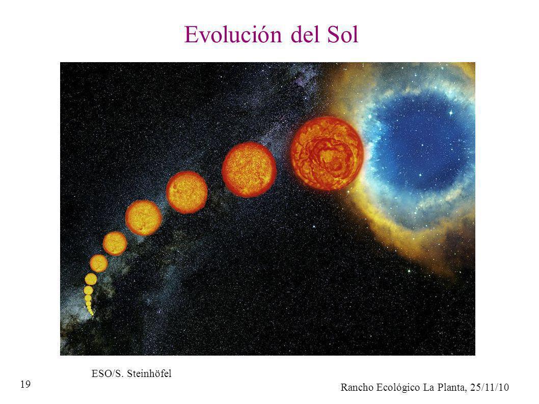 Evolución del Sol ESO/S. Steinhöfel