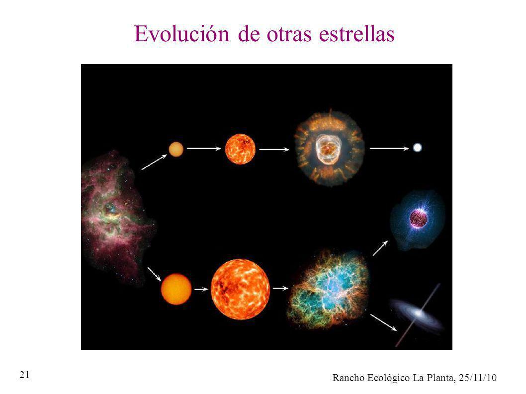 Evolución de otras estrellas