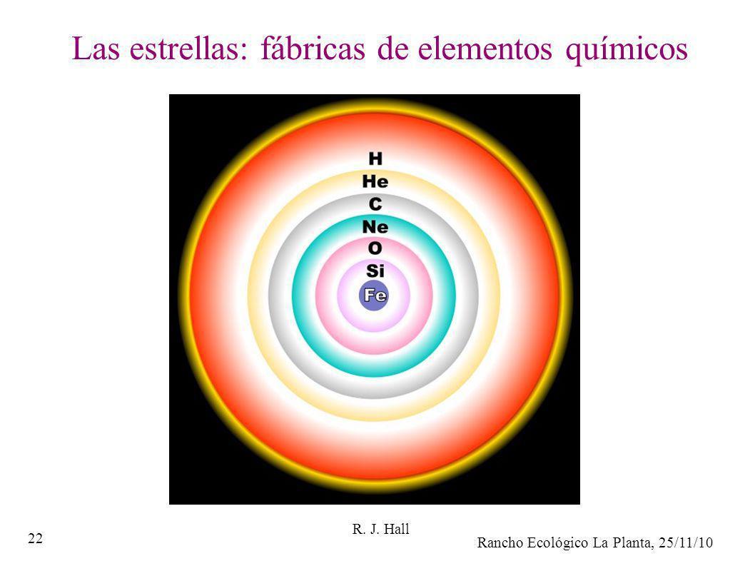 Las estrellas: fábricas de elementos químicos