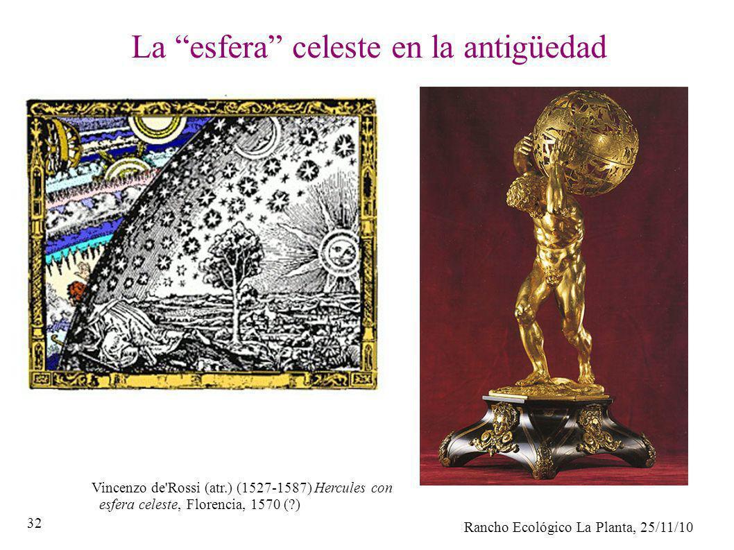 La esfera celeste en la antigüedad