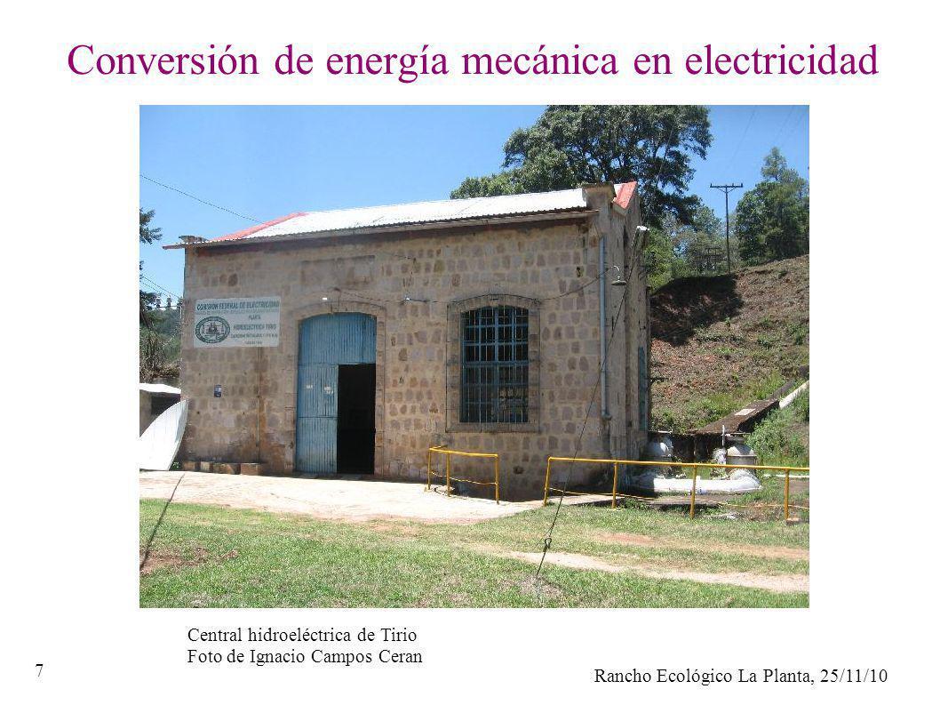 Conversión de energía mecánica en electricidad