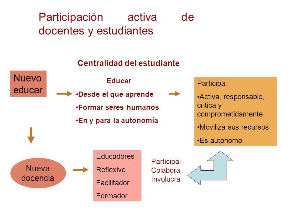 Centralidad del estudiante