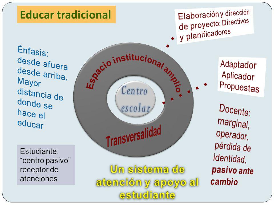 Educar tradicional Un sistema de atención y apoyo al estudiante
