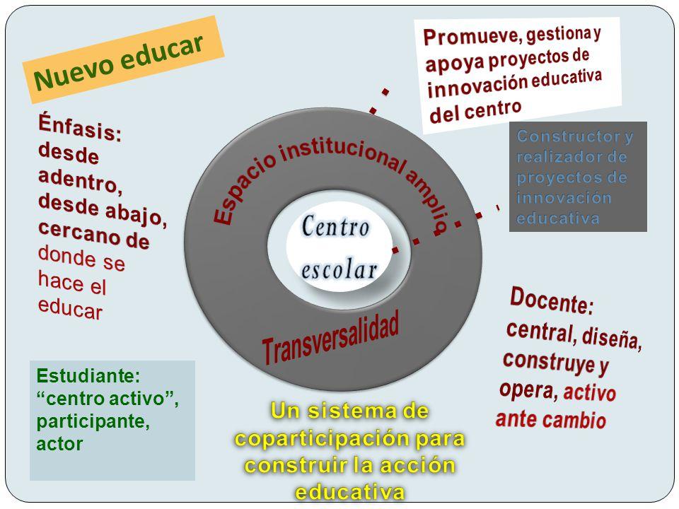 Nuevo educar Énfasis: desde adentro, desde abajo, cercano de
