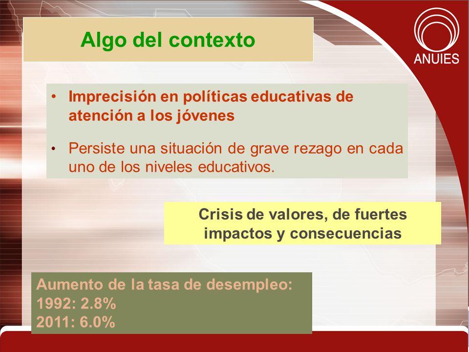 Crisis de valores, de fuertes impactos y consecuencias