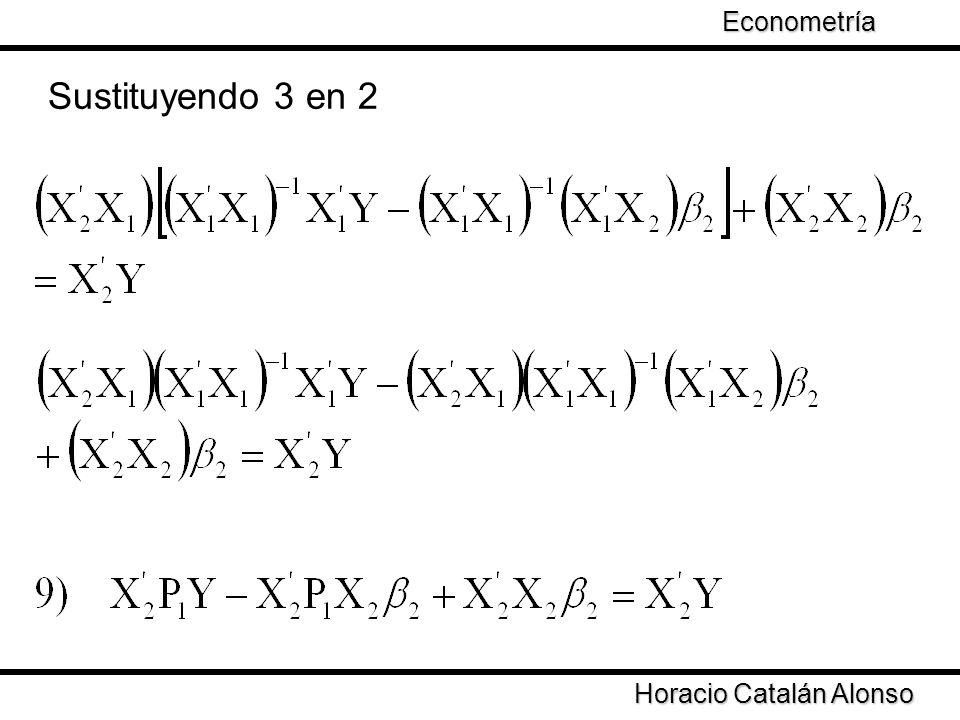Sustituyendo 3 en 2 Econometría Taller de Econometría