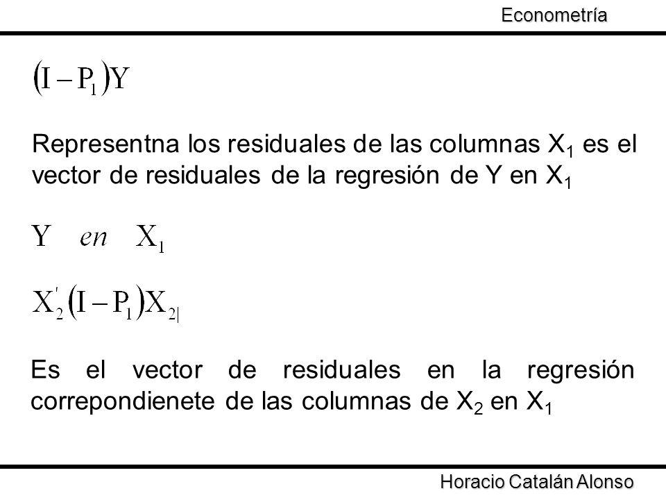 Econometría Taller de Econometría. Representna los residuales de las columnas X1 es el vector de residuales de la regresión de Y en X1.