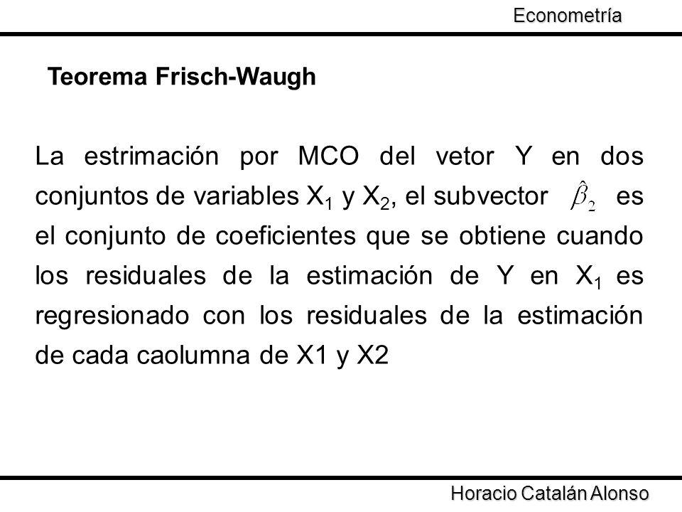 Econometría Taller de Econometría. Teorema Frisch-Waugh.