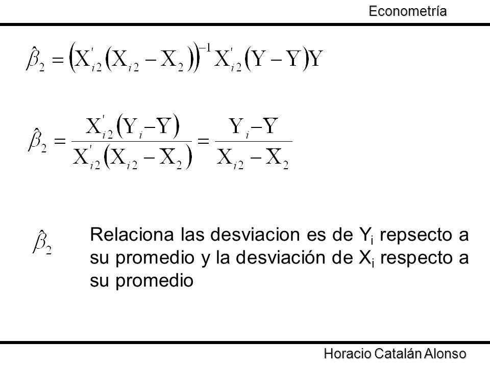 Econometría Taller de Econometría. Relaciona las desviacion es de Yi repsecto a su promedio y la desviación de Xi respecto a su promedio.