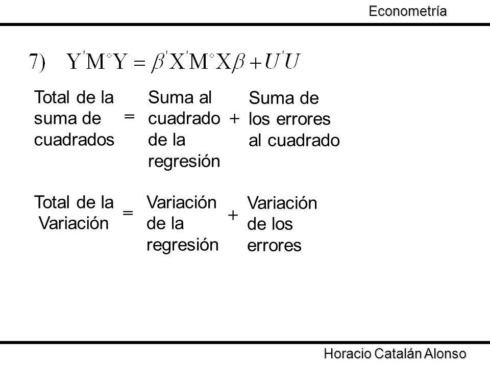 Total de la suma de cuadrados Suma al cuadrado de la regresión