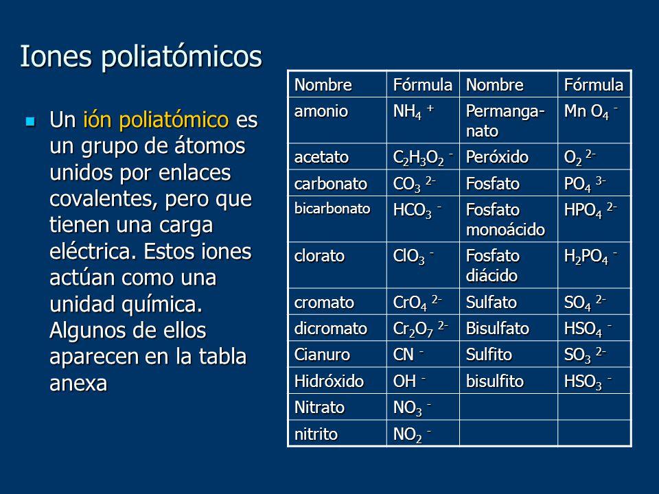 Iones poliatómicos Nombre. Fórmula. amonio. NH4 + Permanga-nato. Mn O4 - acetato. C2H3O2 - Peróxido.