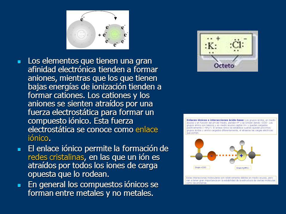 Los elementos que tienen una gran afinidad electrónica tienden a formar aniones, mientras que los que tienen bajas energías de ionización tienden a formar cationes. Los cationes y los aniones se sienten atraídos por una fuerza electrostática para formar un compuesto iónico. Esta fuerza electrostática se conoce como enlace iónico.