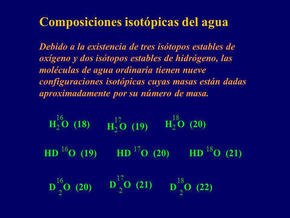 Composiciones isotópicas del agua