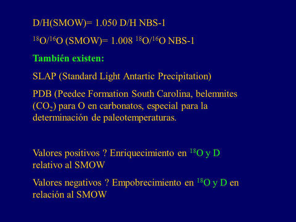 D/H(SMOW)= 1.050 D/H NBS-1 18O/16O (SMOW)= 1.008 18O/16O NBS-1. También existen: SLAP (Standard Light Antartic Precipitation)