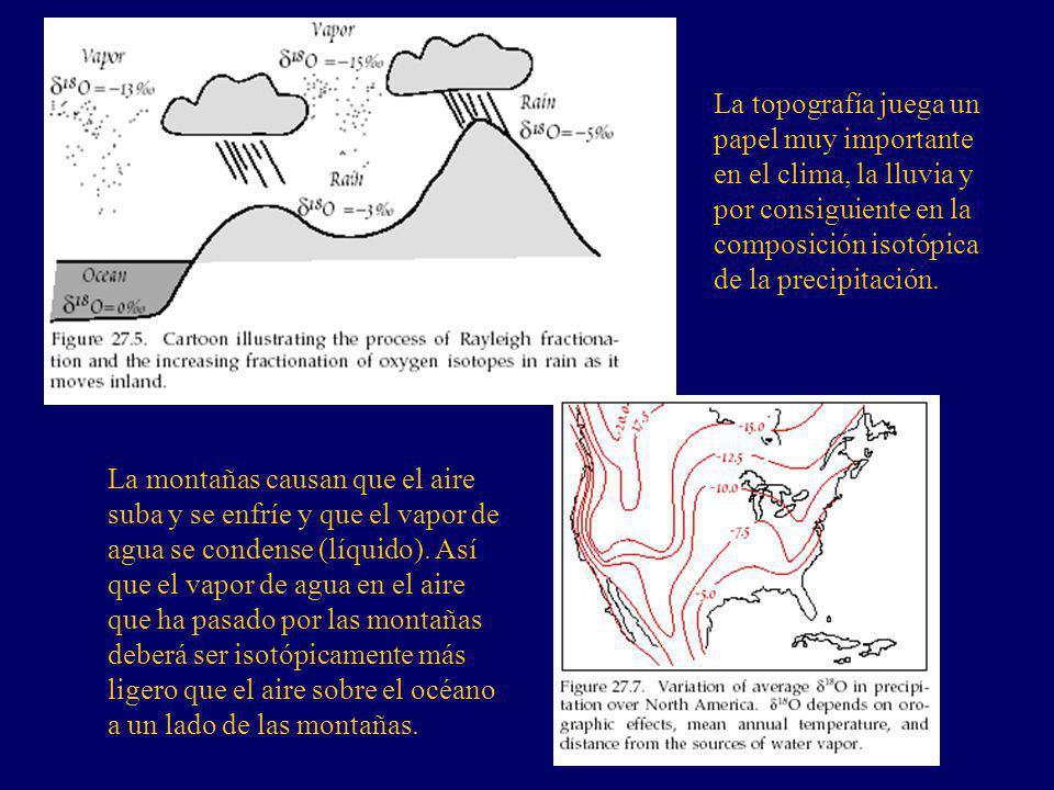 La topografía juega un papel muy importante en el clima, la lluvia y por consiguiente en la composición isotópica de la precipitación.
