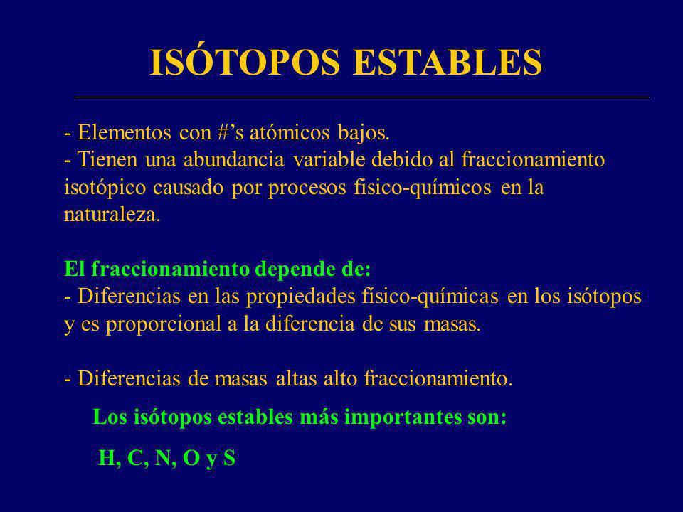 ISÓTOPOS ESTABLES Elementos con #'s atómicos bajos.