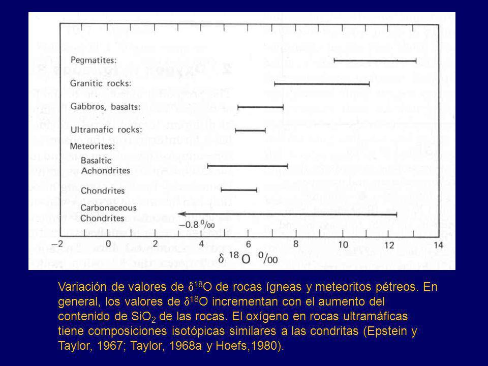 Variación de valores de d18O de rocas ígneas y meteoritos pétreos