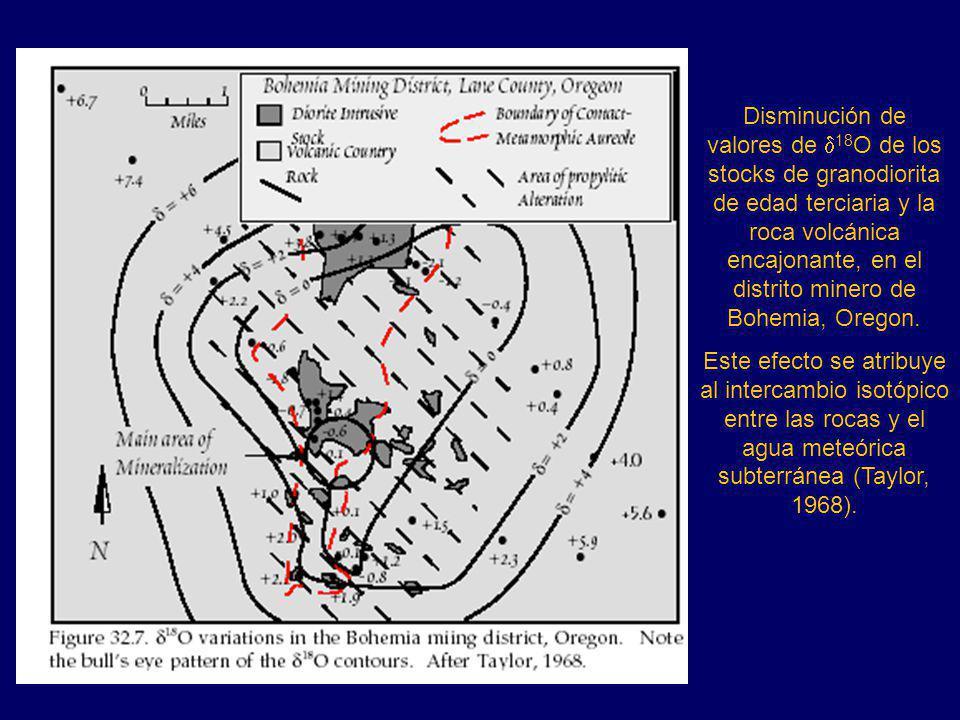 Disminución de valores de d18O de los stocks de granodiorita de edad terciaria y la roca volcánica encajonante, en el distrito minero de Bohemia, Oregon.