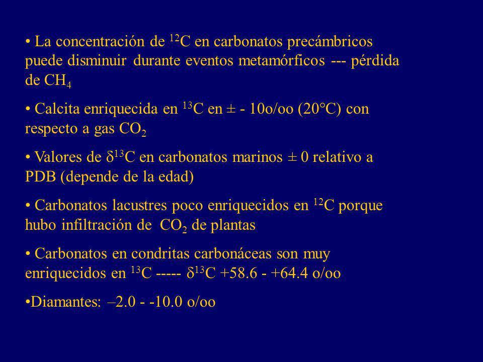La concentración de 12C en carbonatos precámbricos puede disminuir durante eventos metamórficos --- pérdida de CH4
