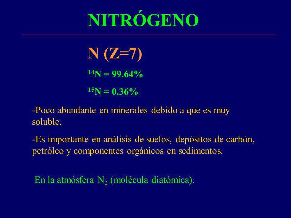 NITRÓGENO N (Z=7) 14N = 99.64% 15N = 0.36%