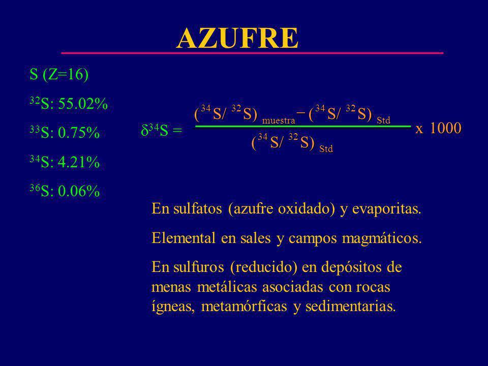 AZUFRE S (Z=16) 32S: 55.02% 33S: 0.75% 34S: 4.21% 36S: 0.06% ( S/ S) x
