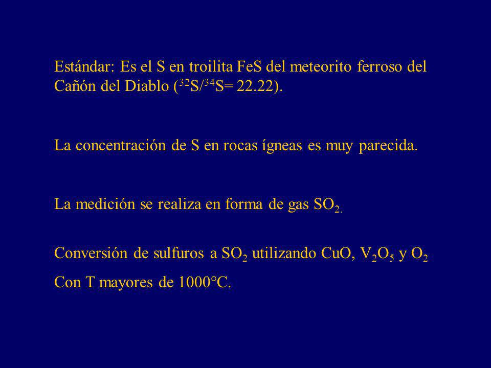 Estándar: Es el S en troilita FeS del meteorito ferroso del Cañón del Diablo (32S/34S= 22.22).