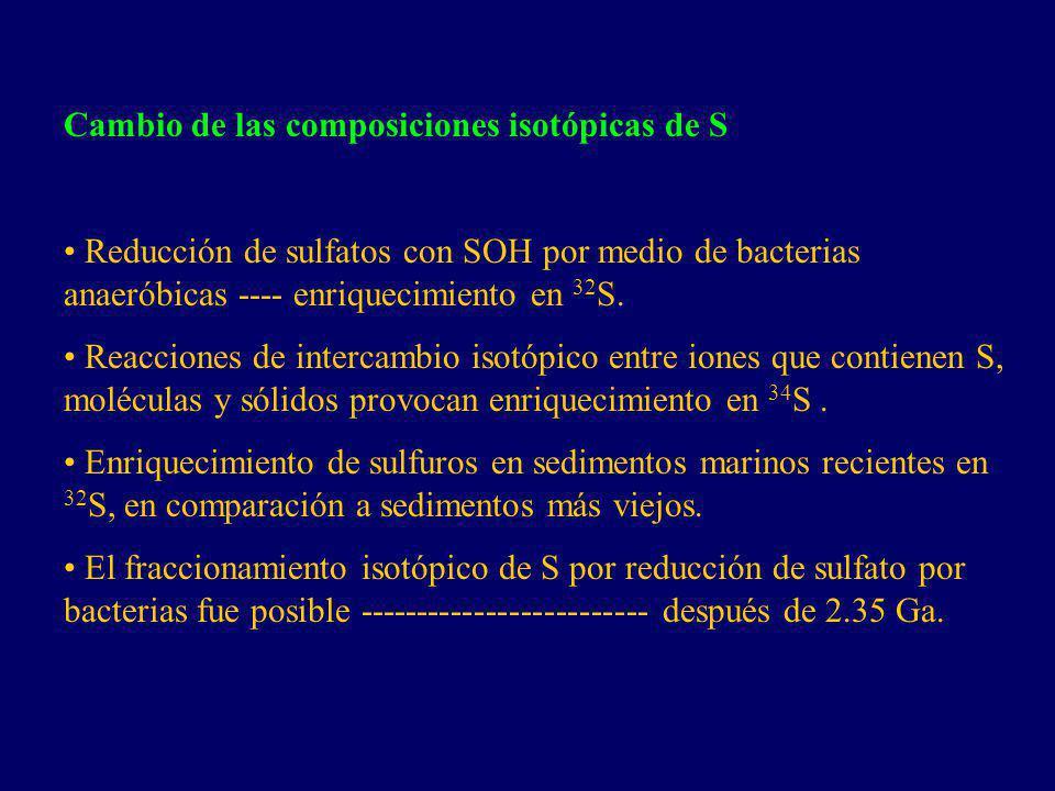 Cambio de las composiciones isotópicas de S