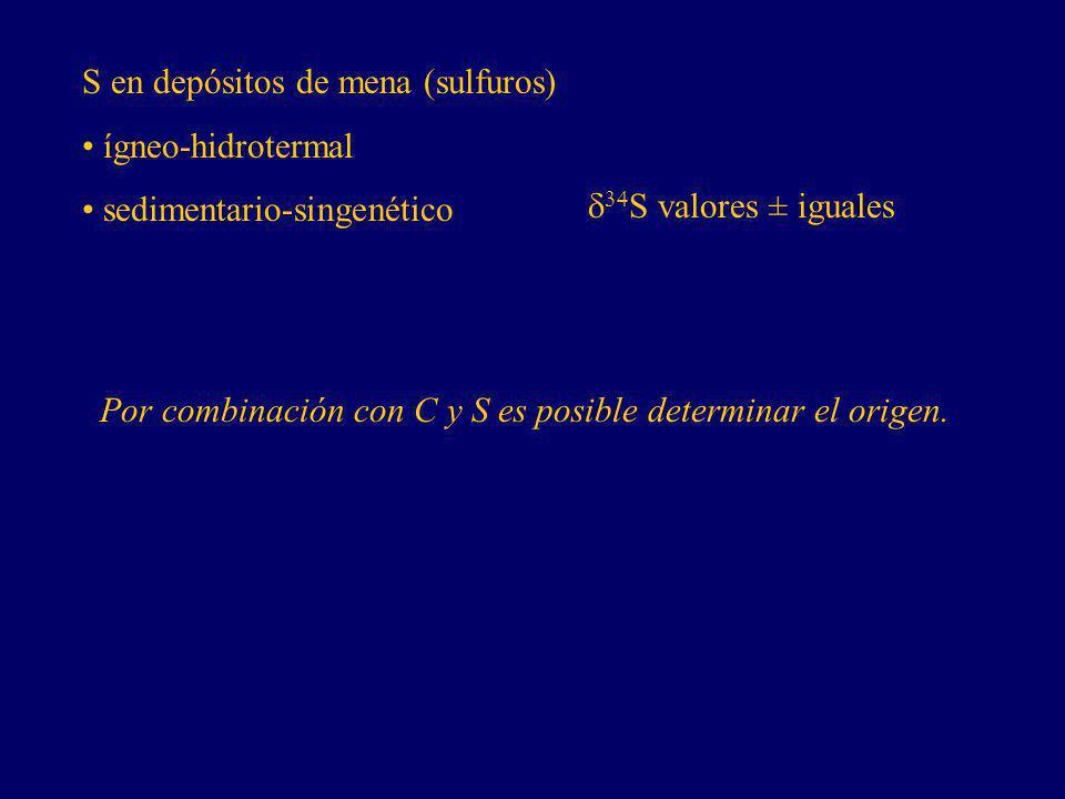 S en depósitos de mena (sulfuros)
