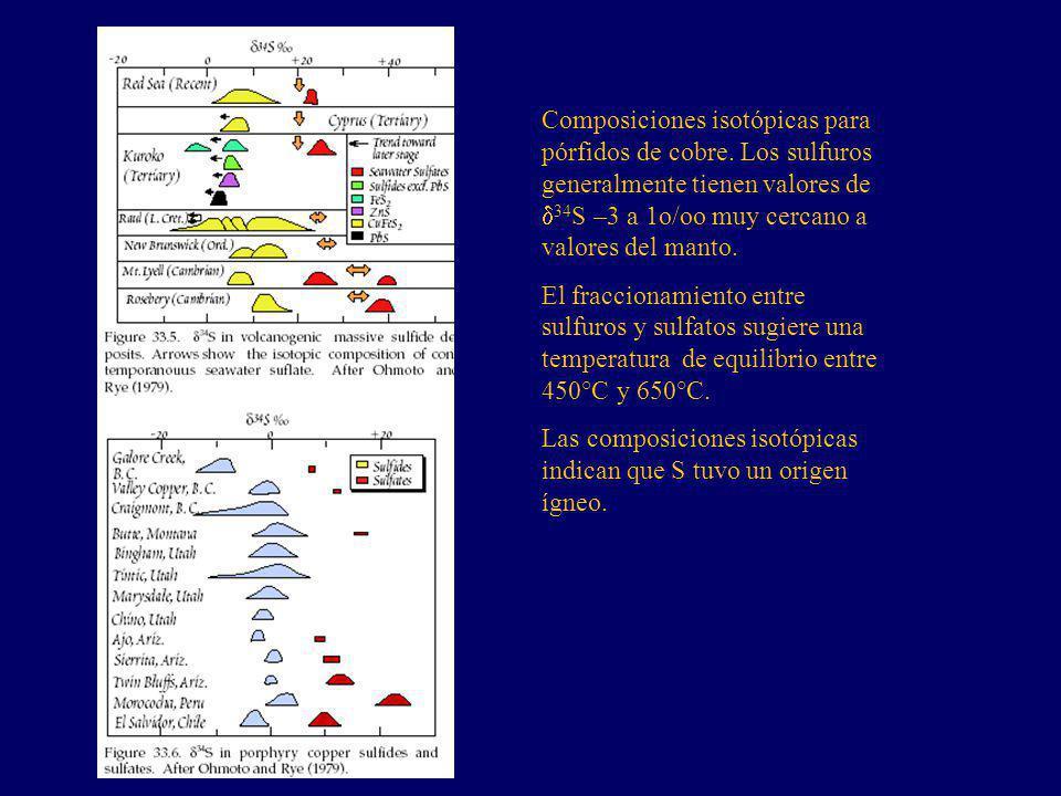 Composiciones isotópicas para pórfidos de cobre