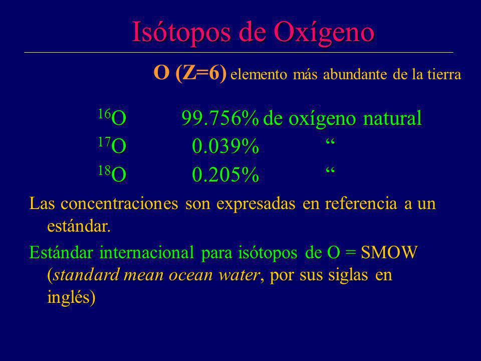 Isótopos de Oxígeno O (Z=6) elemento más abundante de la tierra