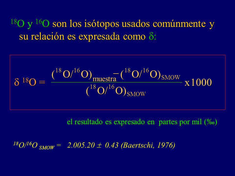 18O y 16O son los isótopos usados comúnmente y su relación es expresada como d: